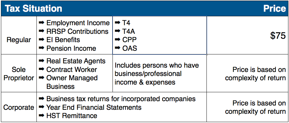 Income Tax Accountant in Mississauga James Walker